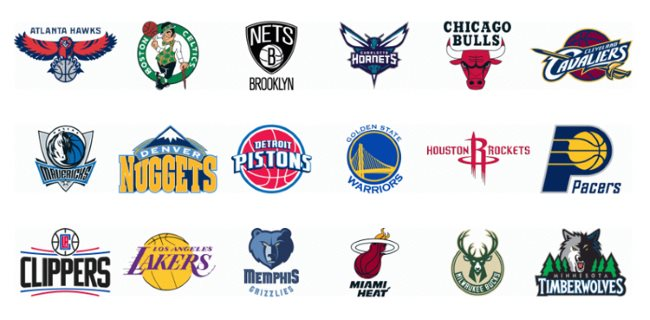 How Many NBA Teams are There? - Info Curiosity